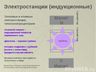 Тепловые и атомные Тепловые и атомные электростанции, теплоэлектроцентрали Основ