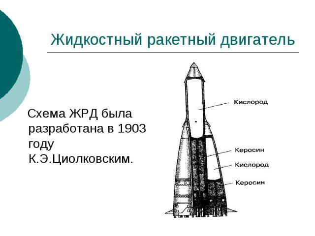 Жидкостный ракетный двигатель Схема ЖРД была разработана в 1903 году К.Э.Циолковским.