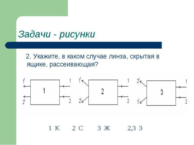 Задачи - рисунки 2. Укажите, в каком случае линза, скрытая в ящике, рассеивающая?