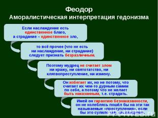 Феодор Аморалистическая интерпретация гедонизма