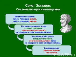 Секст Эмпирик Систематизация скептицизма