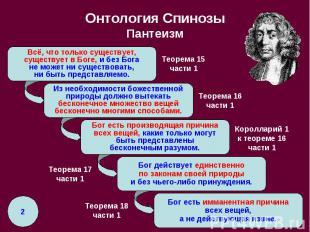 Онтология Спинозы Пантеизм
