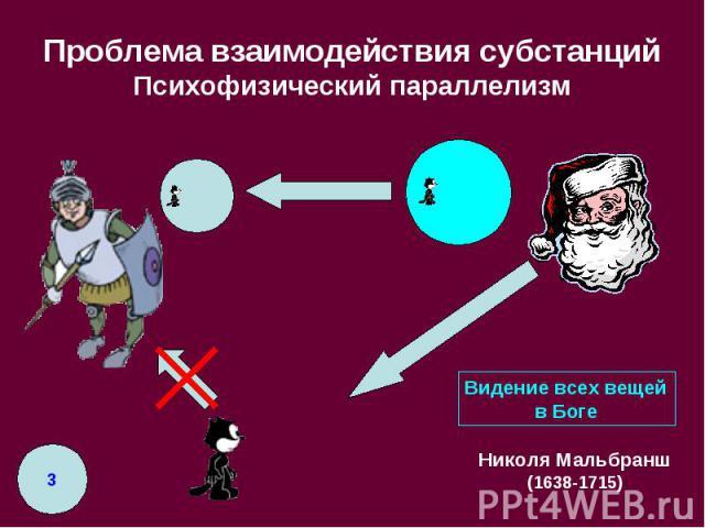 Проблема взаимодействия субстанций Психофизический параллелизм