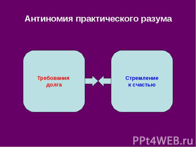Антиномия практического разума