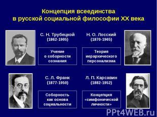 Концепция всеединства в русской социальной философии XX века