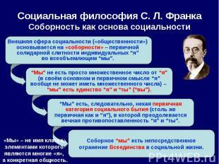 Социальная философия С. Л. Франка Соборность как основа социальности