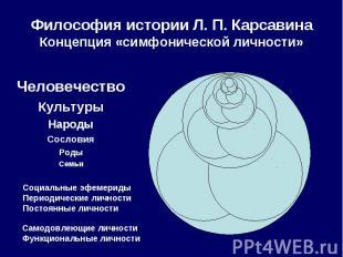 Философия истории Л. П. Карсавина Концепция «симфонической личности»
