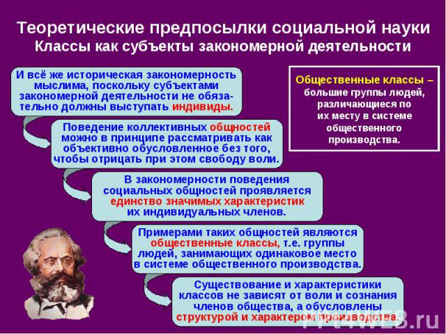 Теоретические предпосылки социальной науки Классы как субъекты закономерной деятельности