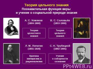 Теория цельного знания Познавательная функция веры и учение о социальной природе