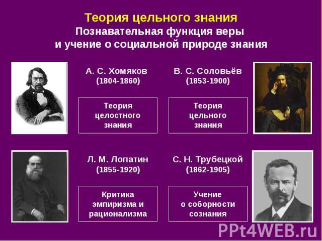 Теория цельного знания Познавательная функция веры и учение о социальной природе знания