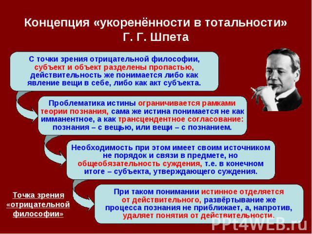 Концепция «укоренённости в тотальности» Г. Г. Шпета