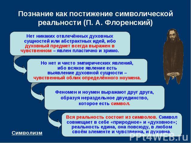Познание как постижение символической реальности (П. А. Флоренский)