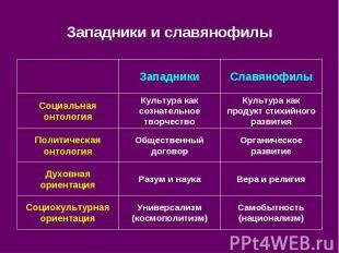 Западники и славянофилы