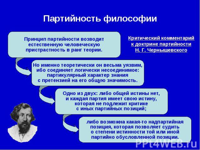 Партийность философии