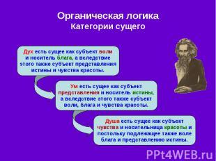 Органическая логика Категории сущего