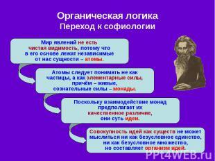 Органическая логика Переход к софиологии