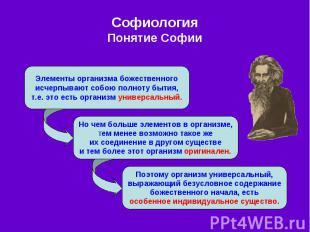 Софиология Понятие Софии