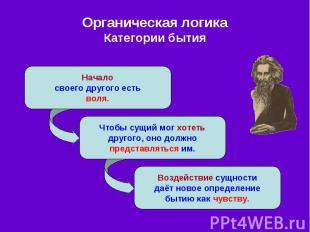 Органическая логика Категории бытия