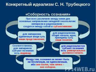 Конкретный идеализм С.Н.Трубецкого «Соборность сознания»