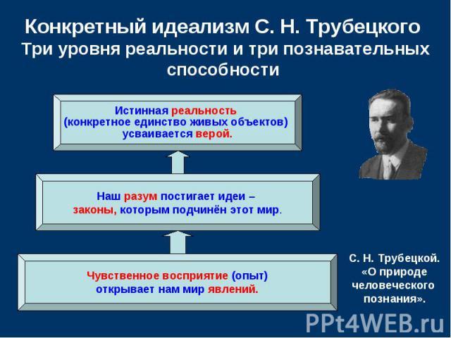 Конкретный идеализм С.Н.Трубецкого Три уровня реальности и три познавательных способности