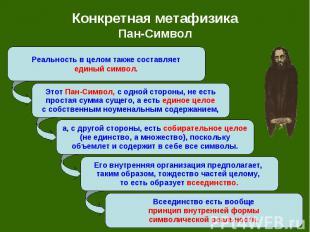 Конкретная метафизика Пан-Символ