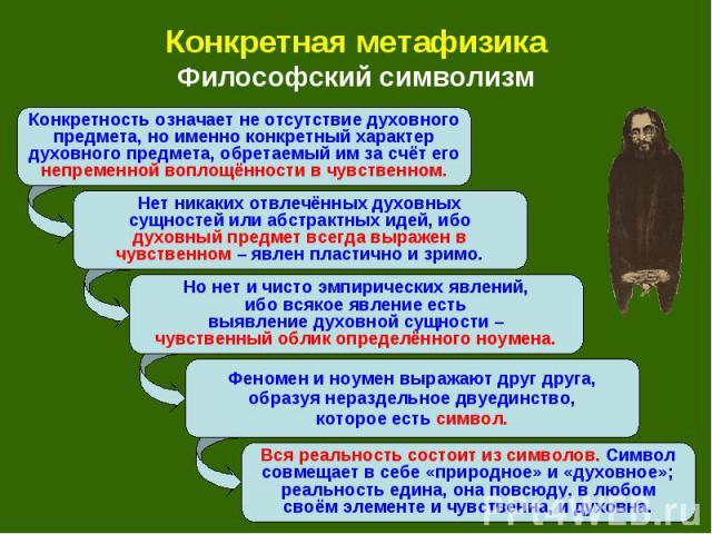 Конкретная метафизика Философский символизм
