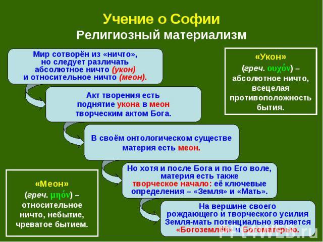 Учение о Софии Религиозный материализм
