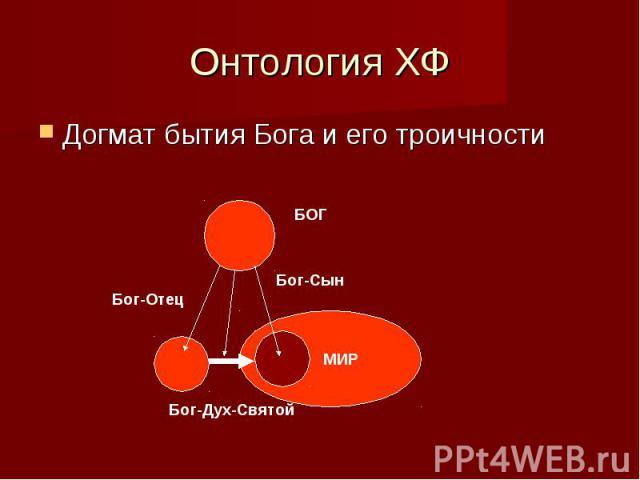 Онтология ХФ Догмат бытия Бога и его троичности