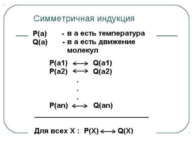 Симметричная индукция