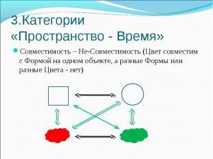 Совместимость – Не-Совместимость (Цвет совместим с Формой на одном объекте, а ра