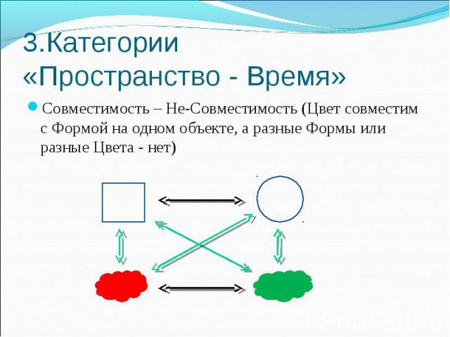 Совместимость – Не-Совместимость (Цвет совместим с Формой на одном объекте, а разные Формы или разные Цвета - нет) Совместимость – Не-Совместимость (Цвет совместим с Формой на одном объекте, а разные Формы или разные Цвета - нет)