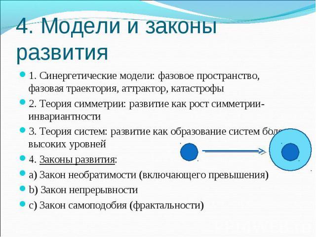 1. Синергетические модели: фазовое пространство, фазовая траектория, аттрактор, катастрофы 1. Синергетические модели: фазовое пространство, фазовая траектория, аттрактор, катастрофы 2. Теория симметрии: развитие как рост симметрии-инвариантности 3. …