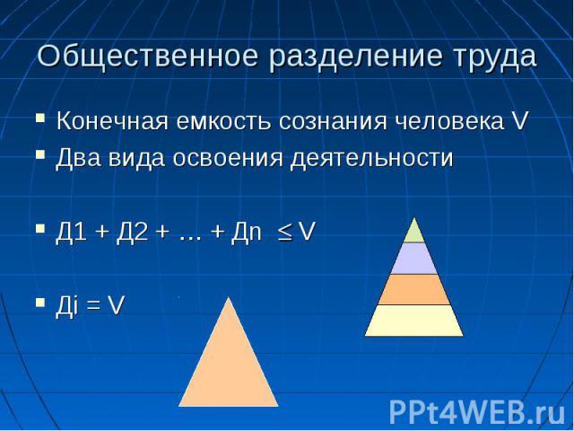 Общественное разделение труда Конечная емкость сознания человека V Два вида освоения деятельности Д1 + Д2 + … + Дn V Дi = V