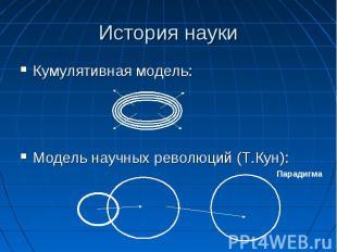 История науки Кумулятивная модель: Модель научных революций (Т.Кун):