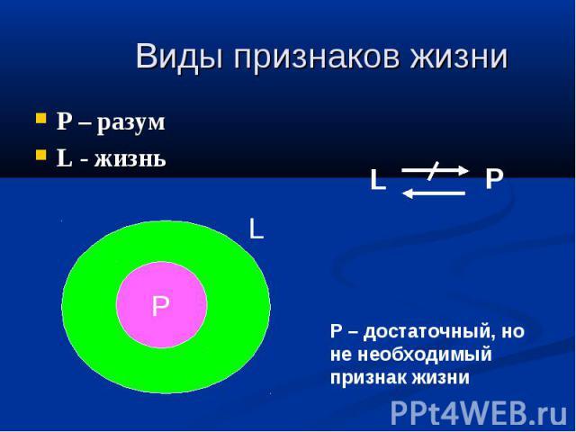 Виды признаков жизни Р – разум L - жизнь