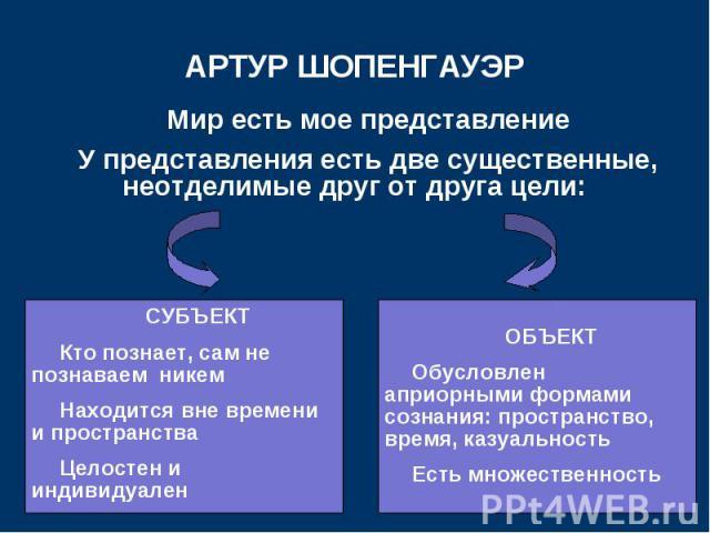 Мир есть мое представление Мир есть мое представление У представления есть две существенные, неотделимые друг от друга цели: