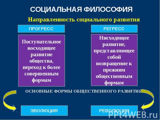 Направленность социального развития Направленность социального развития ОСНОВНЫЕ ФОРМЫ ОБЩЕСТВЕННОГО РАЗВИТИЯ