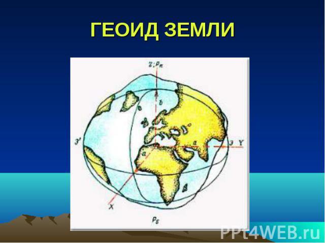 ГЕОИД ЗЕМЛИ