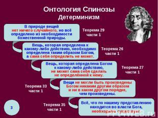 Онтология Спинозы Детерминизм