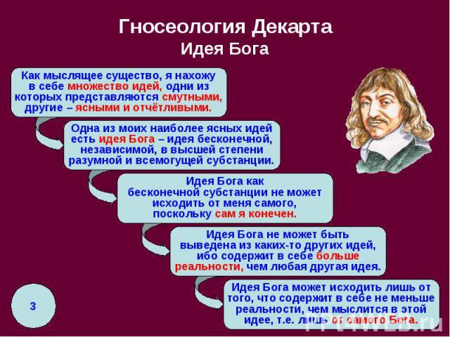 Гносеология Декарта Идея Бога
