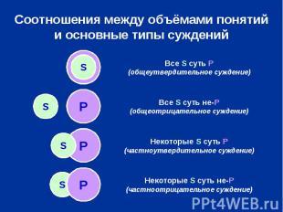 Соотношения между объёмами понятий и основные типы суждений