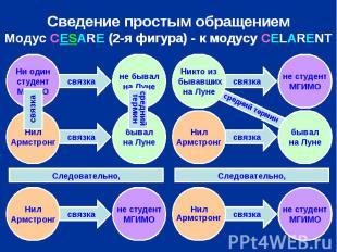 Сведение простым обращением Модус CESARE (2-я фигура) - к модусу CELARENT
