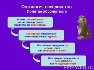 Онтология всеединства Понятие абсолютного