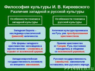 Философия культуры И. В.Киреевского Различия западной и русской культуры