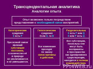 Трансцендентальная аналитика Аналогии опыта