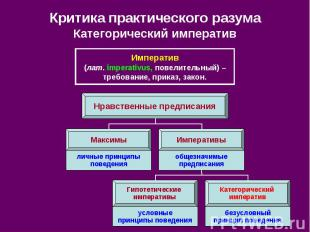 Критика практического разума Категорический императив