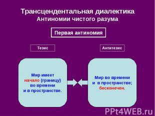 Трансцендентальная диалектика Антиномии чистого разума