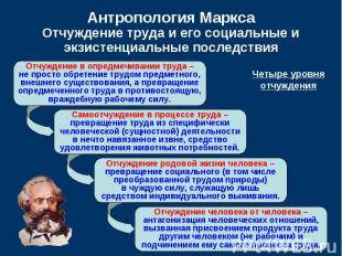 Антропология Маркса Отчуждение труда и его социальные и экзистенциальные последс