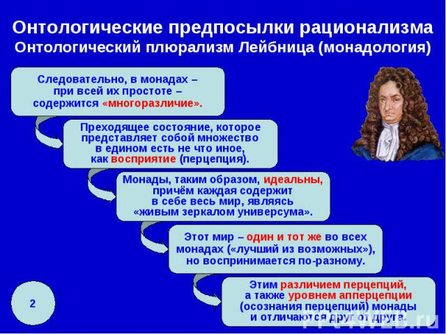 Онтологические предпосылки рационализма Онтологический плюрализм Лейбница (монадология)