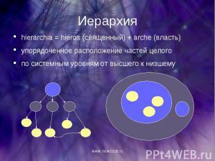 hierarchia = hieros (священный) + arche (власть) hierarchia = hieros (священный)